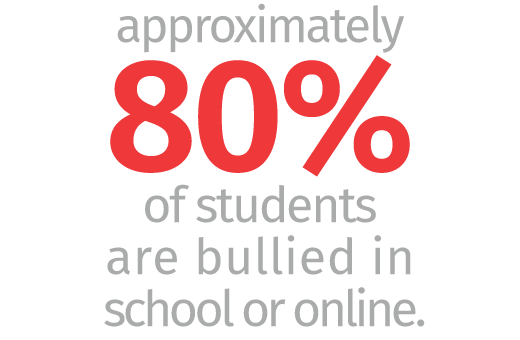 Approximately 80% of students are bullied in school or online/